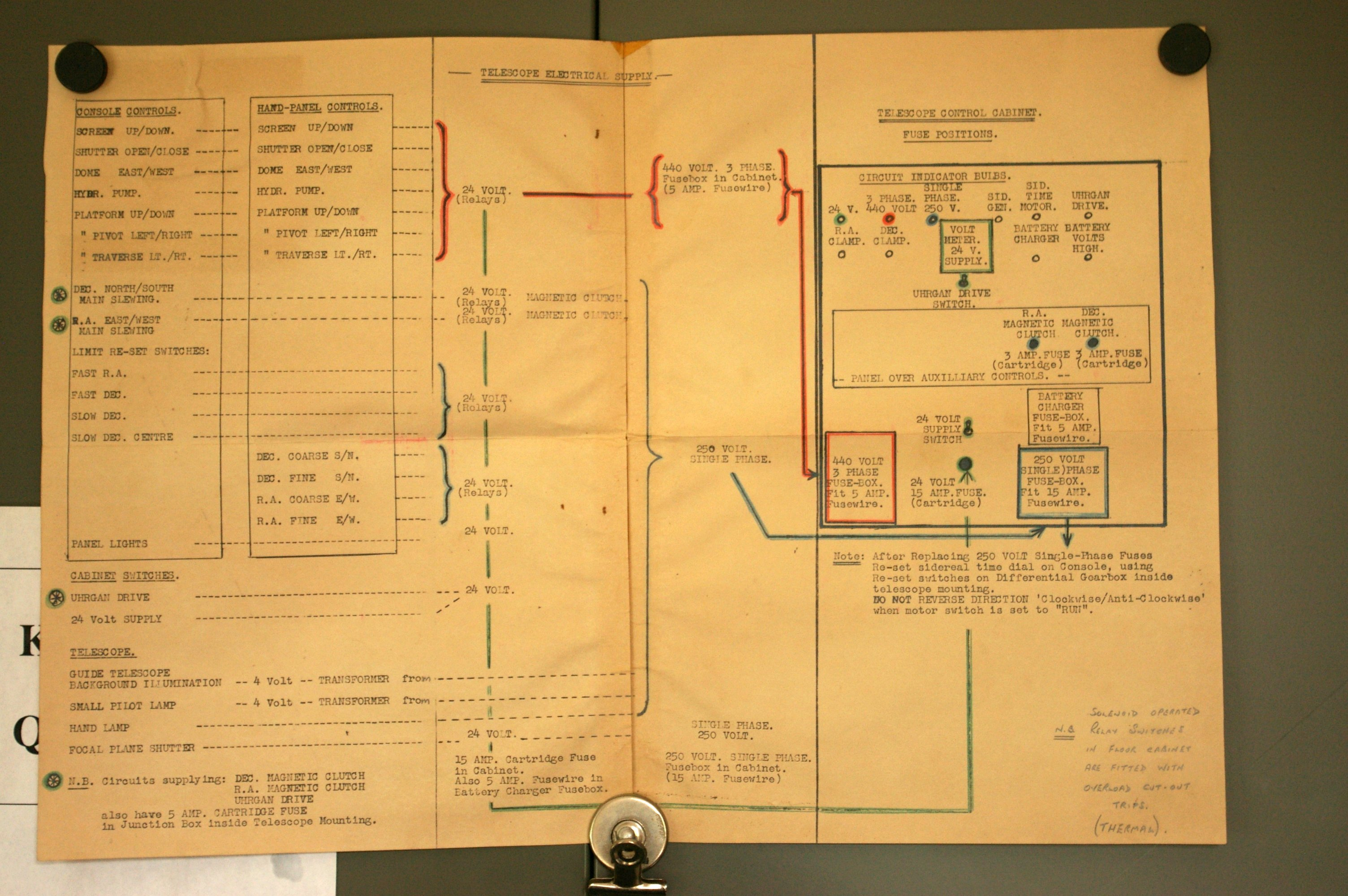 James Gregory Telescope Some Engineering Drawings Fuse Box Cartridge The Overall Electical Supply Layout