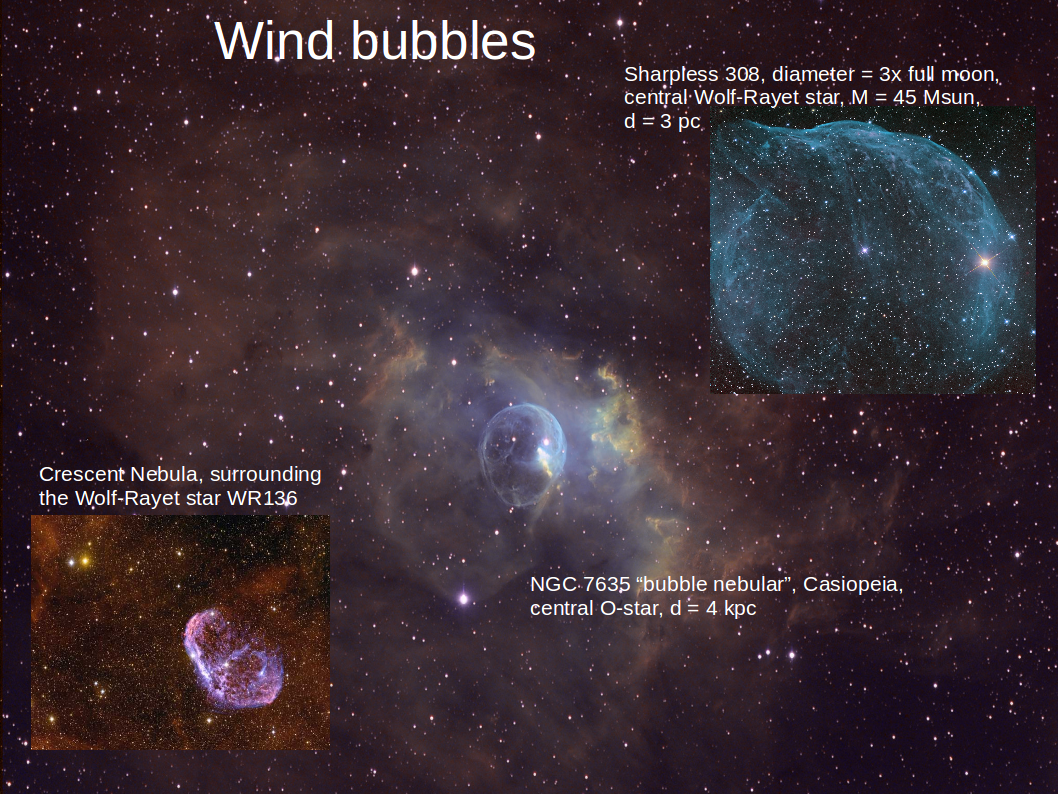 High-mass stars generate fast massive stellar winds which collide with the  surrounding material from which the central stars just have formed. eef8e73e5